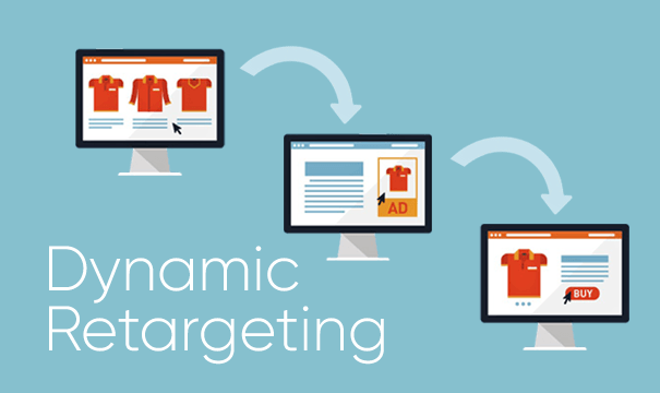DO IT DYNAMICALLY: Introduction to dynamic retargeting