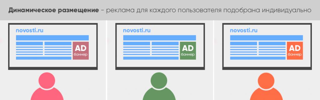 Разместить медийную рекламу в интернете оптимизация сайта Краснотурьинск