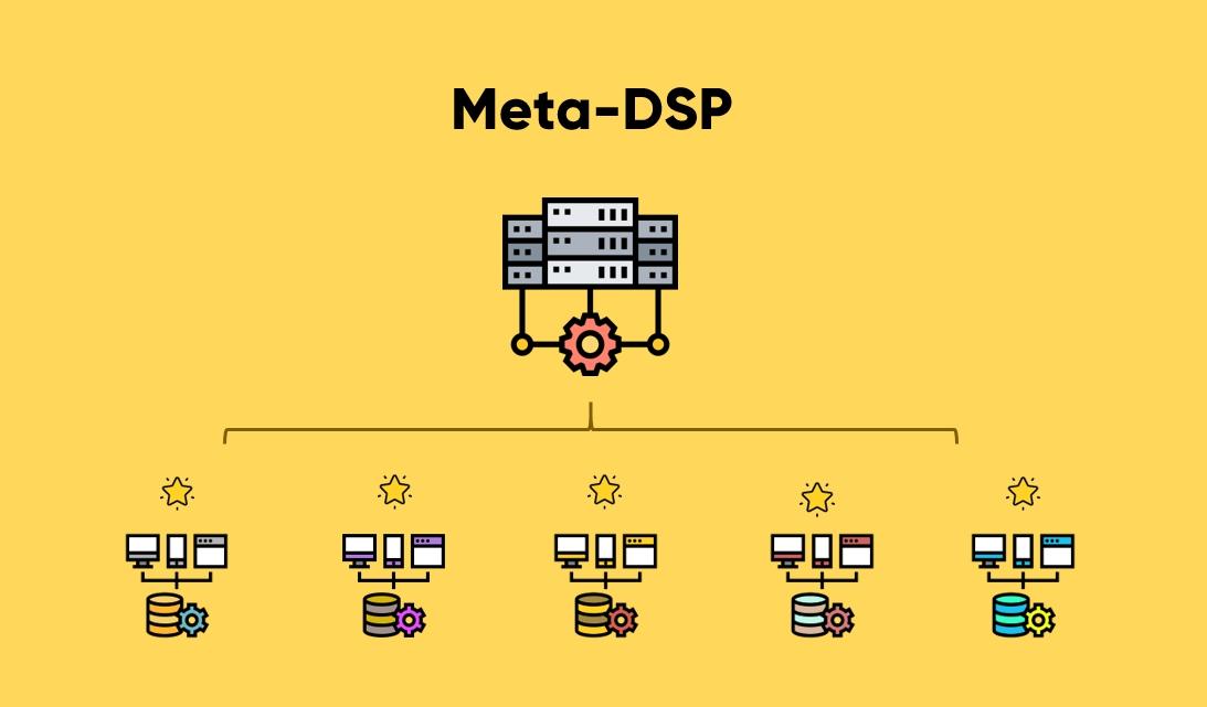 Meta-DSP